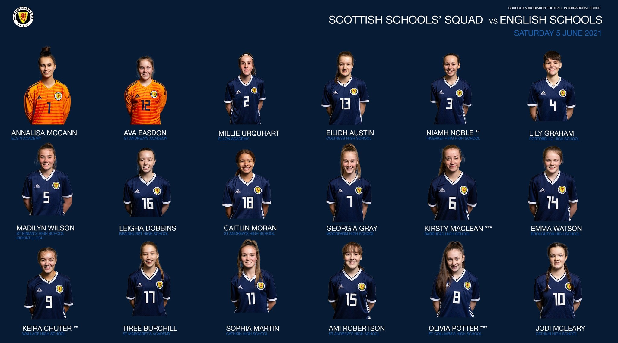 Lily set for School's International against Auld Enemy